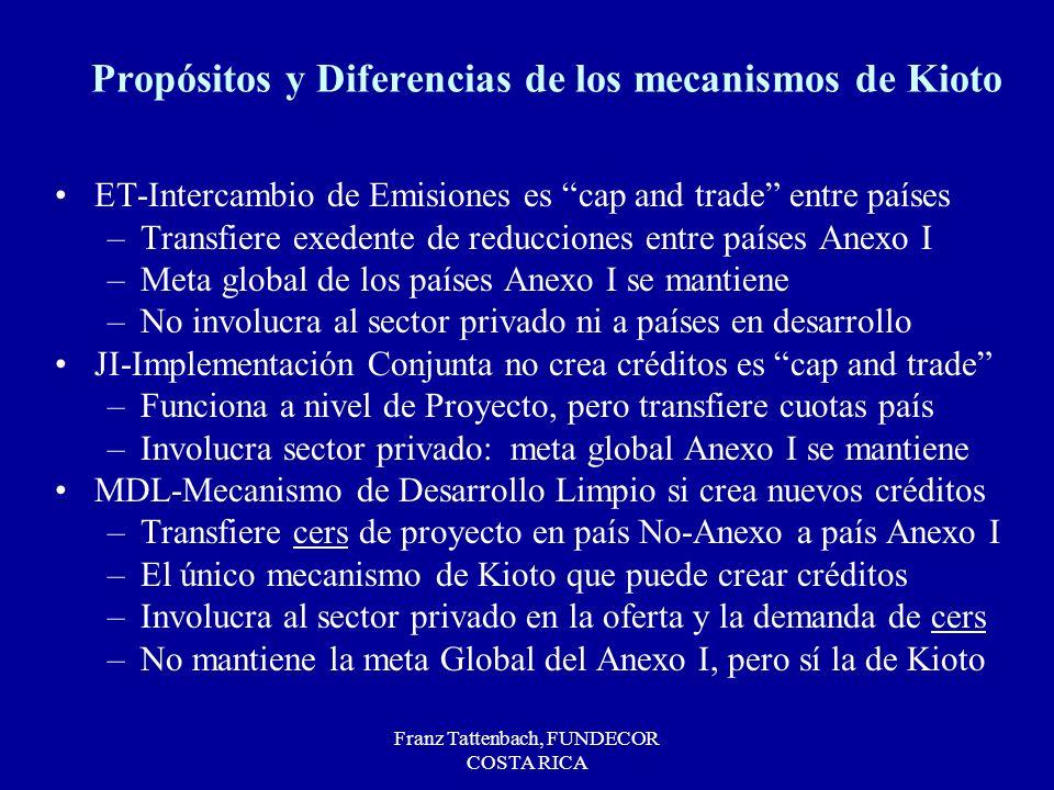 Franz Tattenbach, FUNDECOR COSTA RICA Propósitos y Diferencias de los mecanismos de Kioto ET-Intercambio de Emisiones es cap and trade entre países –Transfiere exedente de reducciones entre países Anexo I –Meta global de los países Anexo I se mantiene –No involucra al sector privado ni a países en desarrollo JI-Implementación Conjunta no crea créditos es cap and trade –Funciona a nivel de Proyecto, pero transfiere cuotas país –Involucra sector privado: meta global Anexo I se mantiene MDL-Mecanismo de Desarrollo Limpio si crea nuevos créditos –Transfiere cers de proyecto en país No-Anexo a país Anexo I –El único mecanismo de Kioto que puede crear créditos –Involucra al sector privado en la oferta y la demanda de cers –No mantiene la meta Global del Anexo I, pero sí la de Kioto