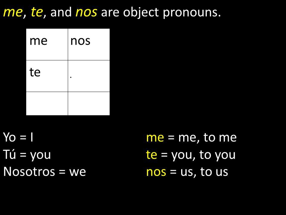 me, te, and nos are object pronouns. menos te Yo = Ime = me, to me Tú = youte = you, to you Nosotros = wenos = us, to us