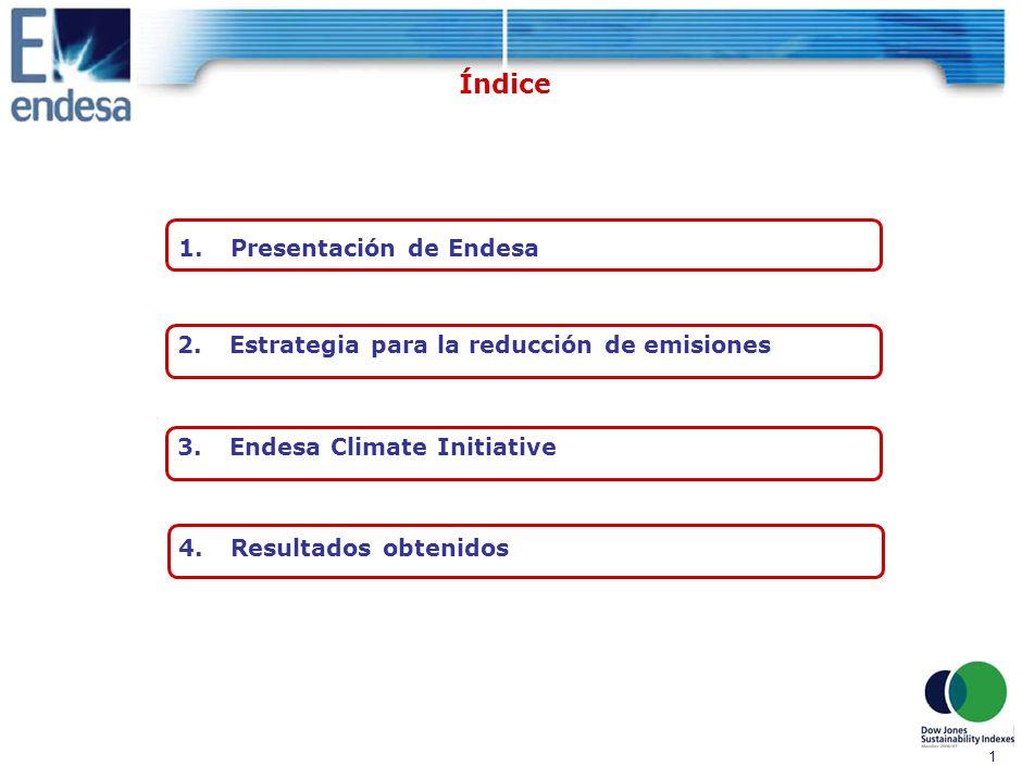 Jesús Abadía Ibáñez Endesa SA Estrategia de cambio climático de una empresa eléctrica.