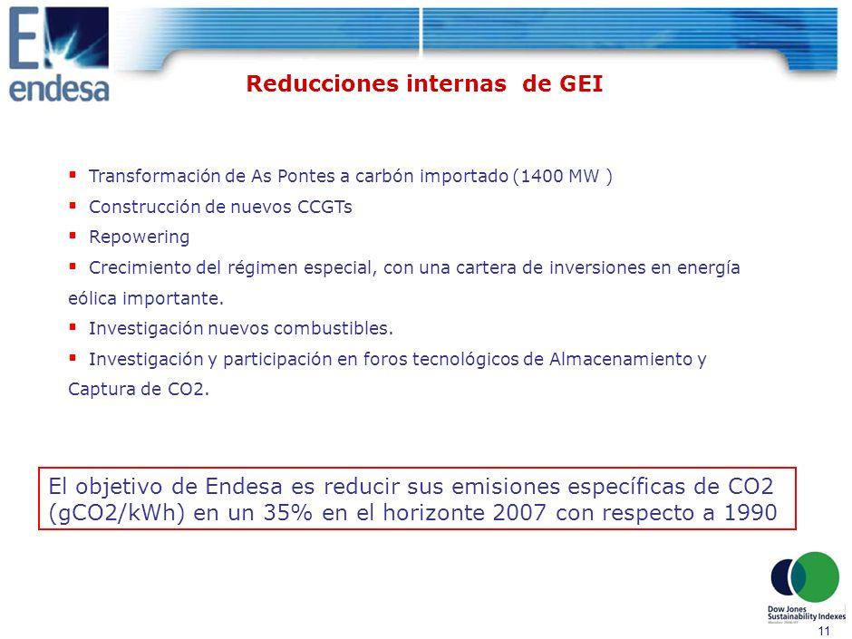 10 Estrategias GEI Reducciones internas de GEI Proyectos MDL/ AC Comercio europeo de Derechos de emisión Según el pool ETS Reducciones Externas de GEI Mejora de la eficiencia interna Reducción interna de emisiones Proyectos MDL/ AC Externos Proyectos MDL/ AC internos Estrategia de Endesa para la reducción de Gases de Efecto Invernadero Desarrollo proyectos propios : SIEPAC, Callahuanca