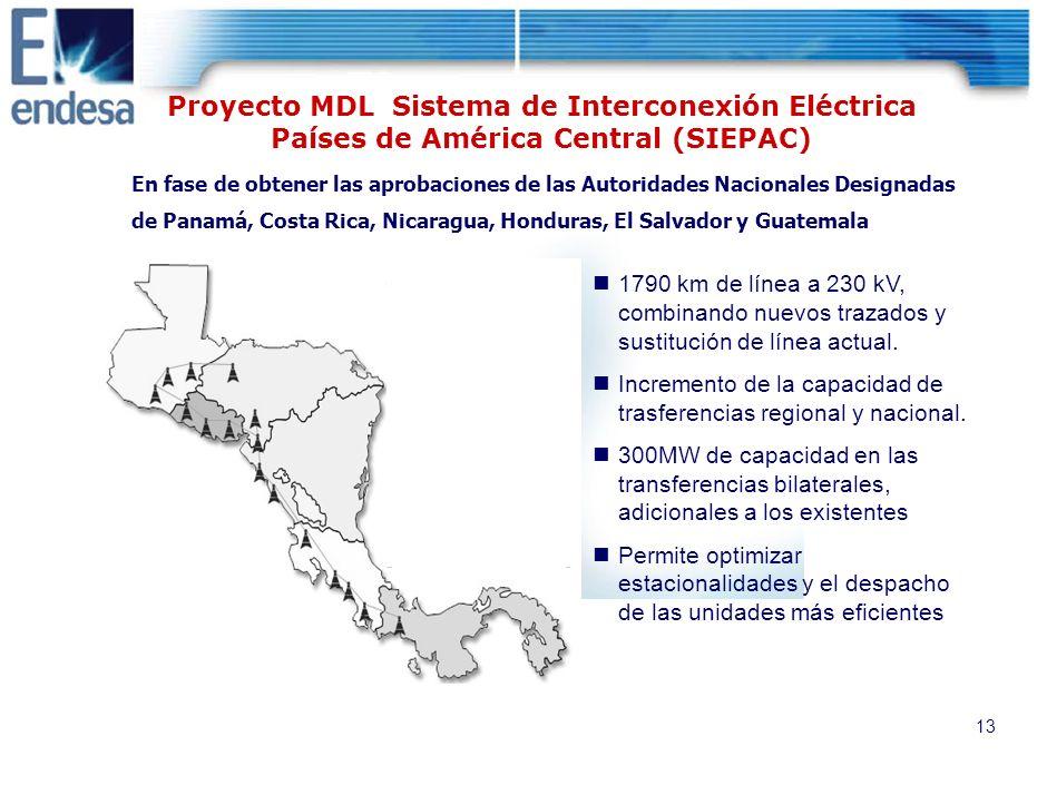 12 Reducciones externas de GEI Desarrollo de proyectos MDLs, internos : CH.