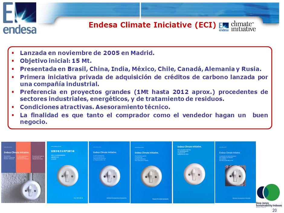19 Índice 4.Resultados obtenidos 1.Presentación de Endesa 2.Estrategia para la reducción de emisiones 3.Endesa Climate Initiative