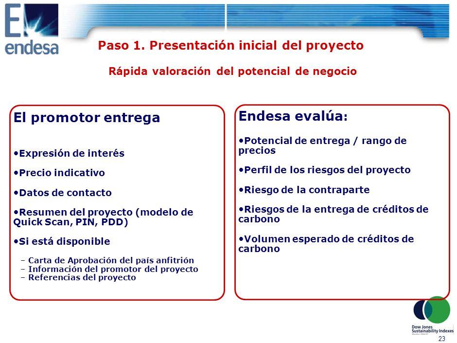22 Proceso de oferta de compra en 5 pasos 1. Presentación inicial del proyecto 2.