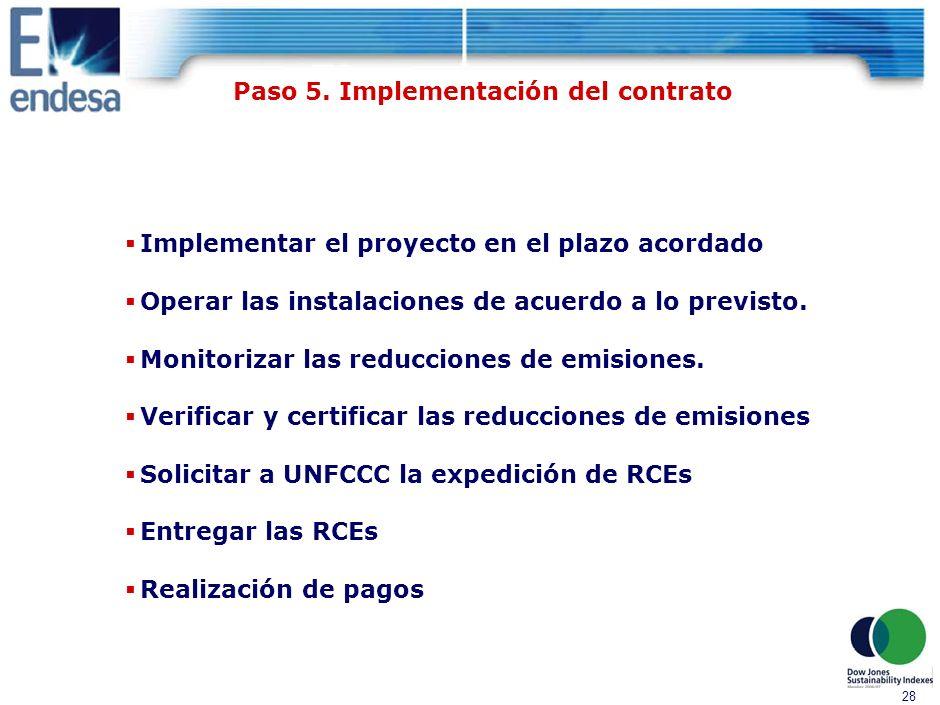 27 Paso 4. Acuerdo de Compra de Créditos de Carbono (ERPA) ¿Cuándo.