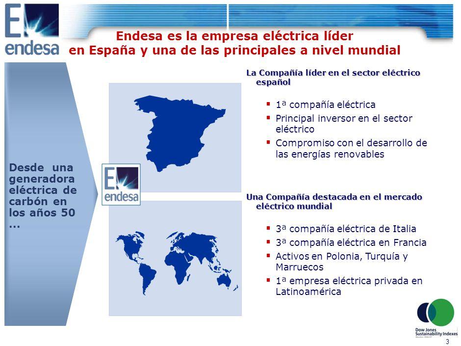 2 23 millones de clientes 203 TWh ventas 46 GW instalados Posicionados en España, arco Mediterráneo y Latinoamérica Presente en 15 países 27.200 empleados 55.000 M en activos Nuestro negocio central es la energía Con operaciones en toda la cadena de valor: Generación, distribución y transporte 185 TWh producción Endesa es una compañía eléctrica global Cifras Cierre 2005