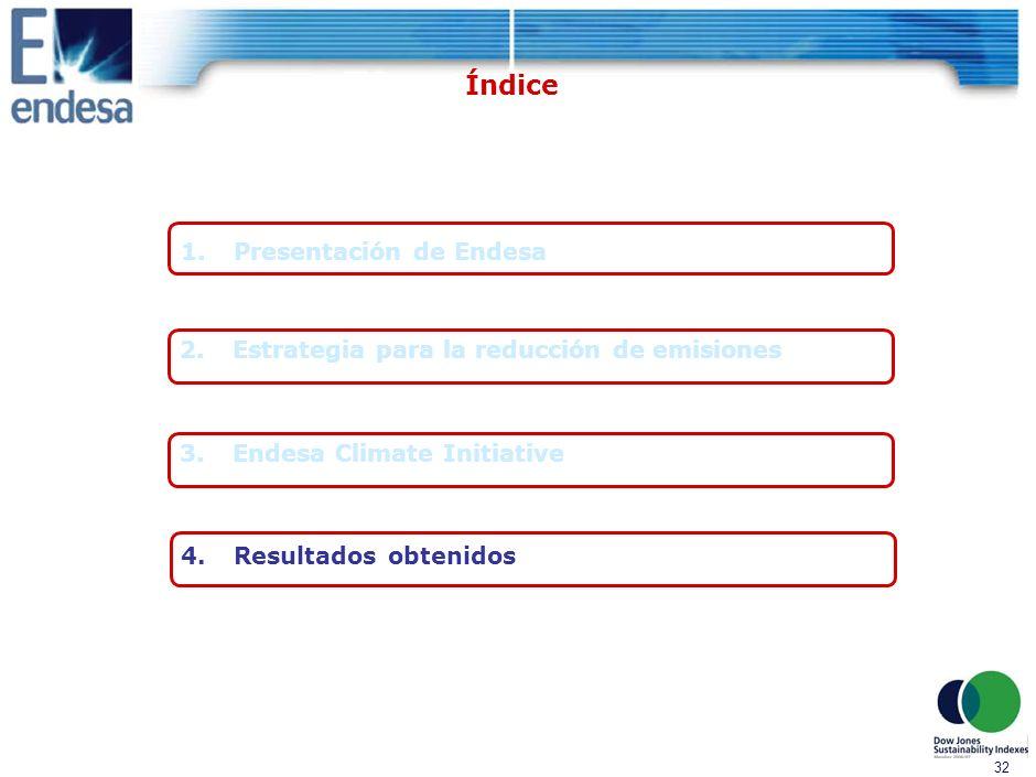 31 Página Web: www.endesa.es/eci