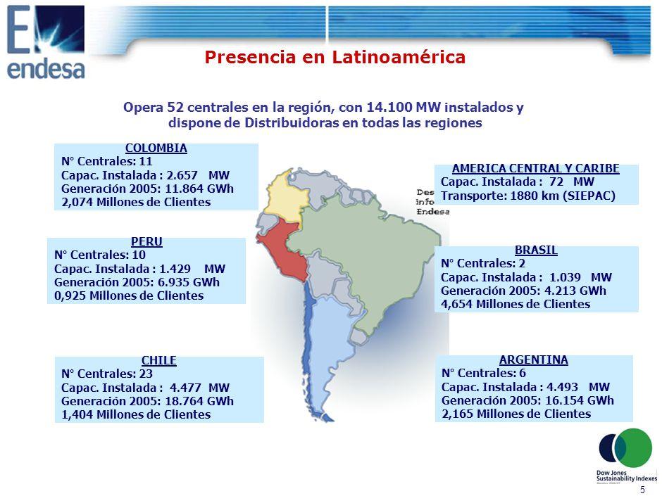 15 Los proyectos MDL.