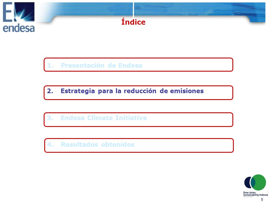 8 Índice 4.Resultados obtenidos 1.Presentación de Endesa 2.Estrategia para la reducción de emisiones 3.Endesa Climate Initiative