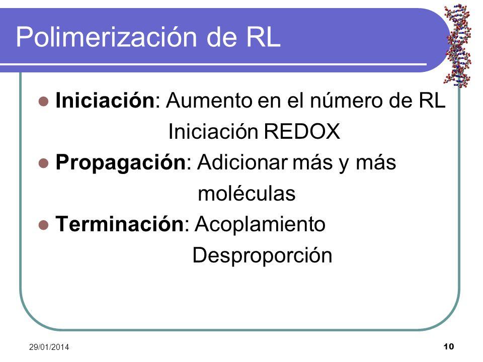 29/01/2014 10 Polimerización de RL Iniciación: Aumento en el número de RL Iniciación REDOX Propagación: Adicionar más y más moléculas Terminación: Aco
