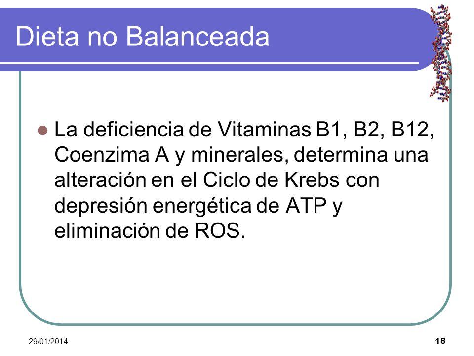 29/01/2014 18 Dieta no Balanceada La deficiencia de Vitaminas B1, B2, B12, Coenzima A y minerales, determina una alteración en el Ciclo de Krebs con d