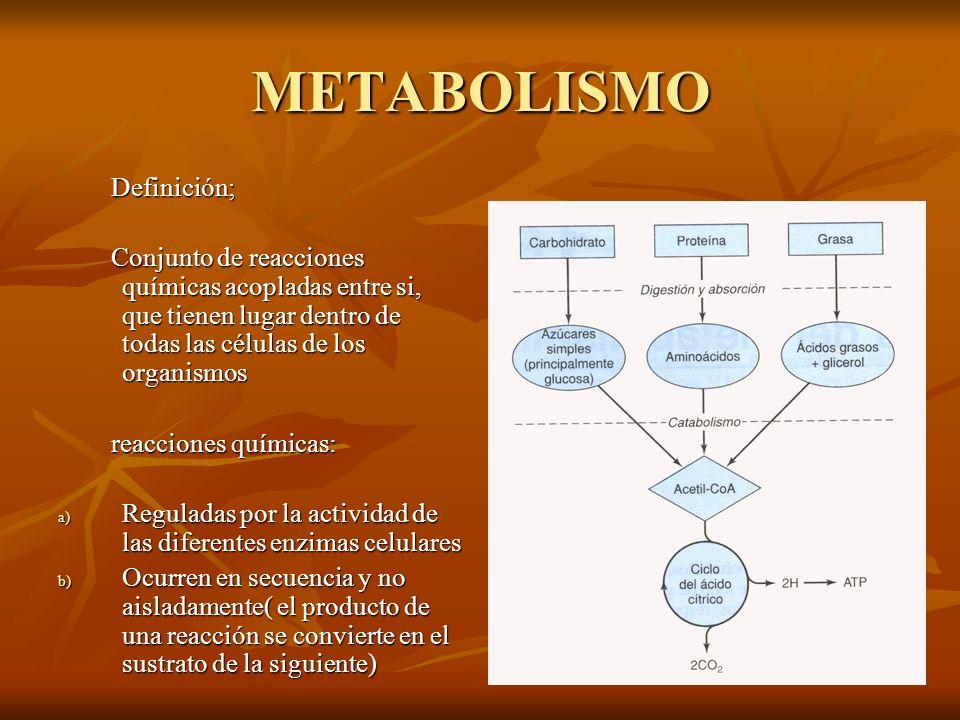 METABOLISMO Definición; Definición; Conjunto de reacciones químicas acopladas entre si, que tienen lugar dentro de todas las células de los organismos Conjunto de reacciones químicas acopladas entre si, que tienen lugar dentro de todas las células de los organismos reacciones químicas: reacciones químicas: a) Reguladas por la actividad de las diferentes enzimas celulares b) Ocurren en secuencia y no aisladamente( el producto de una reacción se convierte en el sustrato de la siguiente)
