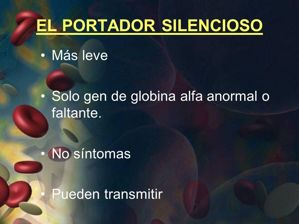 EL PORTADOR SILENCIOSO Más leve Solo gen de globina alfa anormal o faltante. No síntomas Pueden transmitir
