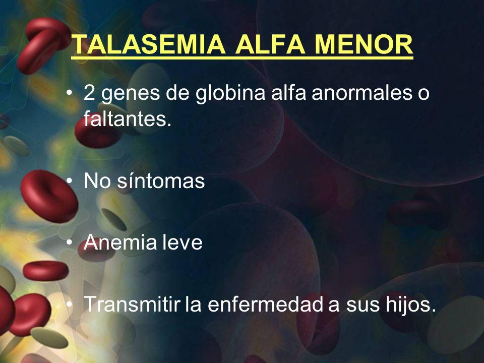 TALASEMIA ALFA MENOR 2 genes de globina alfa anormales o faltantes. No síntomas Anemia leve Transmitir la enfermedad a sus hijos.