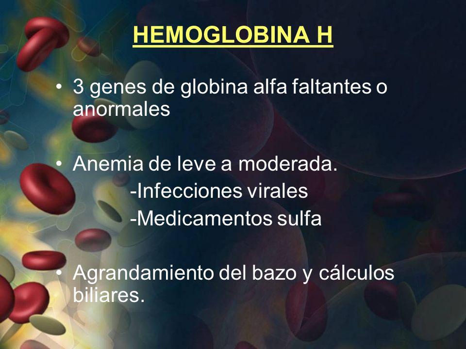 HEMOGLOBINA H 3 genes de globina alfa faltantes o anormales Anemia de leve a moderada. -Infecciones virales -Medicamentos sulfa Agrandamiento del bazo