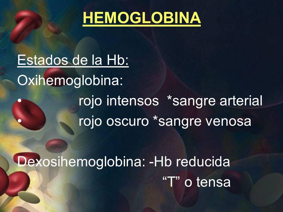 HEMOGLOBINA Estados de la Hb: Oxihemoglobina: rojo intensos *sangre arterial rojo oscuro *sangre venosa Dexosihemoglobina: -Hb reducida T o tensa