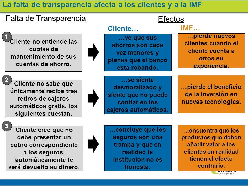 7 La falta de transparencia afecta a los clientes y a la IMF Falta de Transparencia Efectos Cliente… IMF… Cliente no entiende las cuotas de mantenimiento de sus cuentas de ahorro.