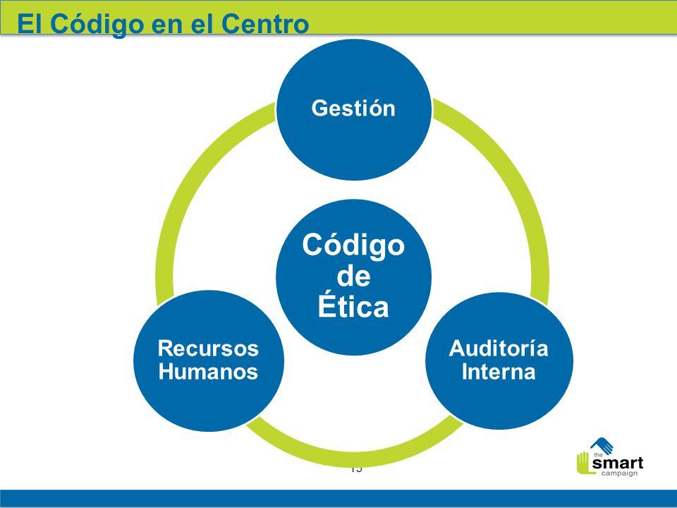15 El Código en el Centro Código de Ética Gestión Auditoría Interna Recursos Humanos