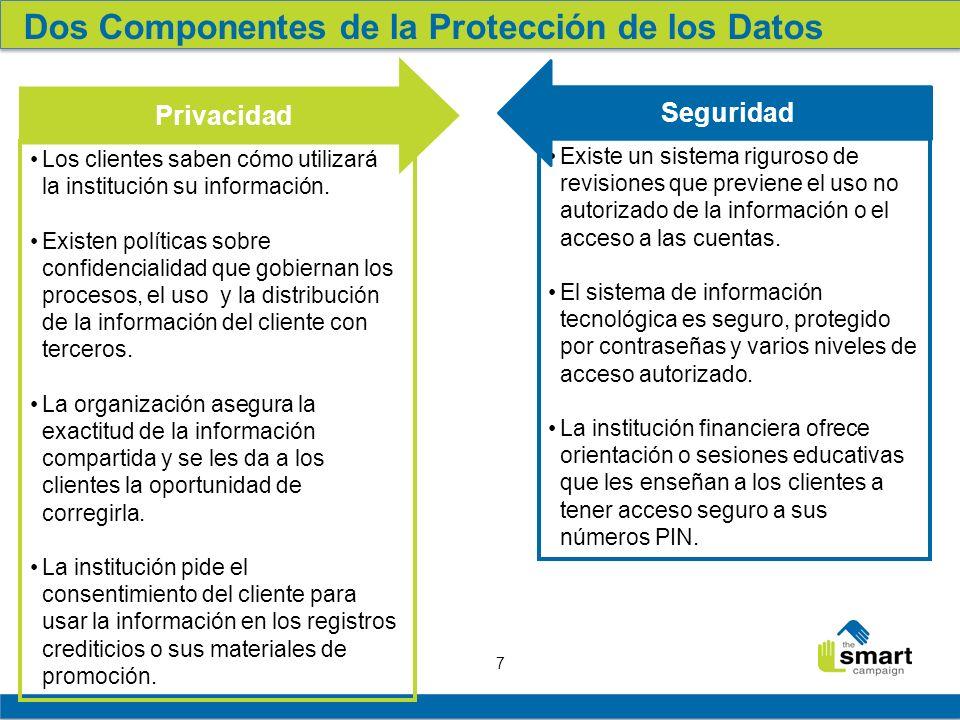 7 Privacidad Los clientes saben cómo utilizará la institución su información.