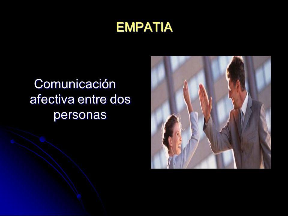 EMPATIA Comunicación afectiva entre dos personas