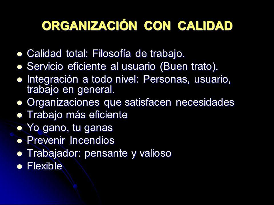 ORGANIZACIÓN CON CALIDAD Calidad total: Filosofía de trabajo. Calidad total: Filosofía de trabajo. Servicio eficiente al usuario (Buen trato). Servici