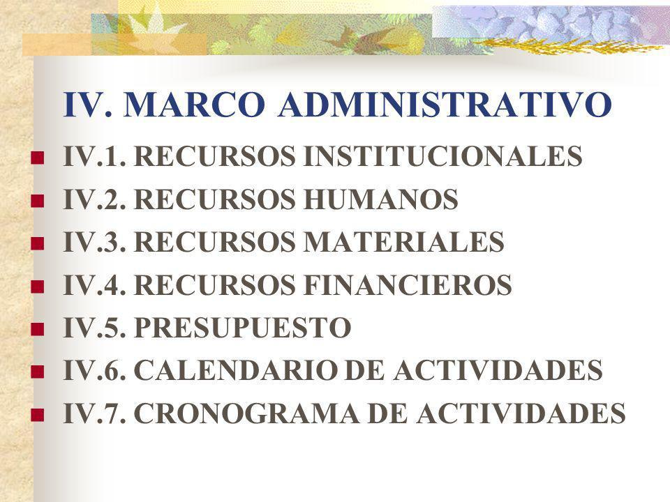 IV.MARCO ADMINISTRATIVO IV.1. RECURSOS INSTITUCIONALES IV.2.