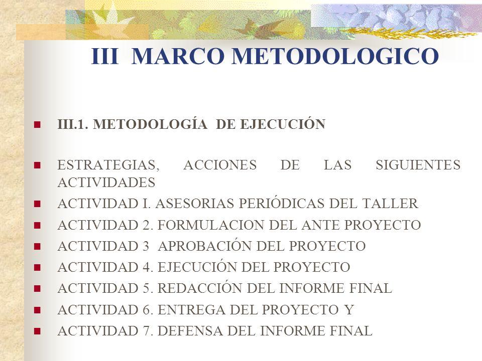 IV MARCO ADMINISTRATIVO IV.RECURSOS IV.1. INSTITUCIONALES IV.2.HUMANOS IV.3.