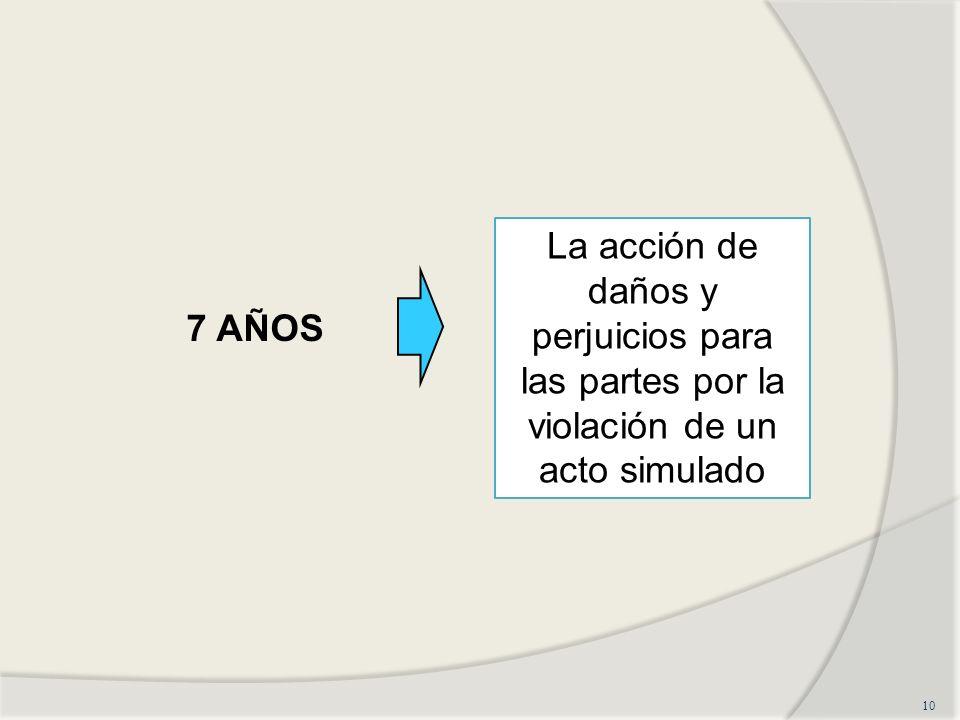10 7 AÑOS La acción de daños y perjuicios para las partes por la violación de un acto simulado