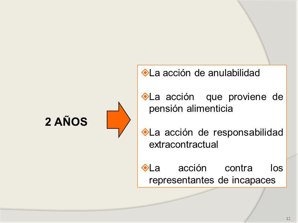 12 2 AÑOS La acción de anulabilidad La acción que proviene de pensión alimenticia La acción de responsabilidad extracontractual La acción contra los r