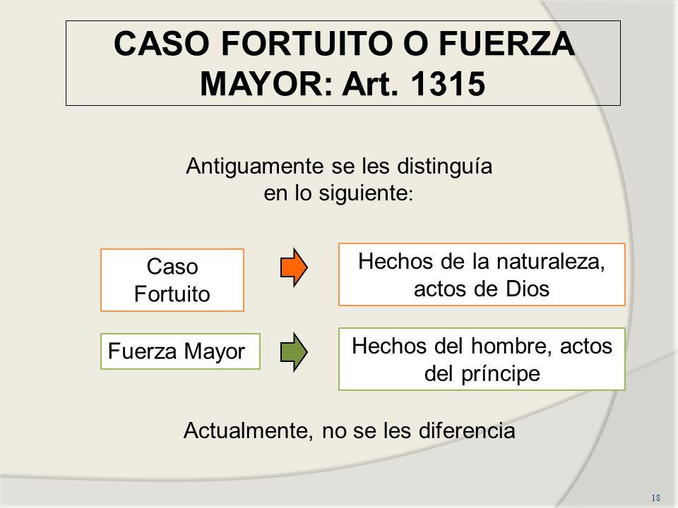 CASO FORTUITO O FUERZA MAYOR: Art. 1315 18 Antiguamente se les distinguía en lo siguiente : Caso Fortuito Fuerza Mayor Hechos de la naturaleza, actos