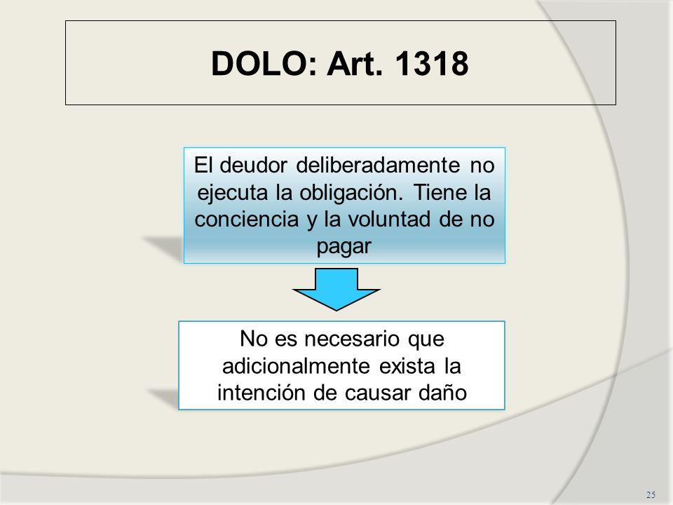 DOLO: Art. 1318 25 El deudor deliberadamente no ejecuta la obligación. Tiene la conciencia y la voluntad de no pagar No es necesario que adicionalment