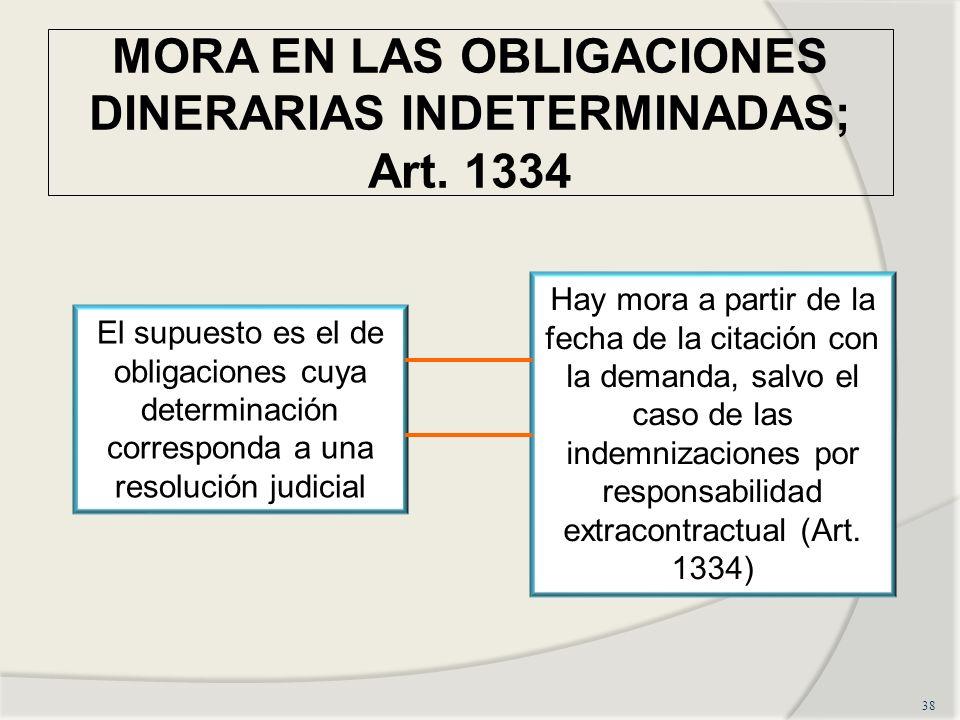 MORA EN LAS OBLIGACIONES DINERARIAS INDETERMINADAS; Art. 1334 38 El supuesto es el de obligaciones cuya determinación corresponda a una resolución jud