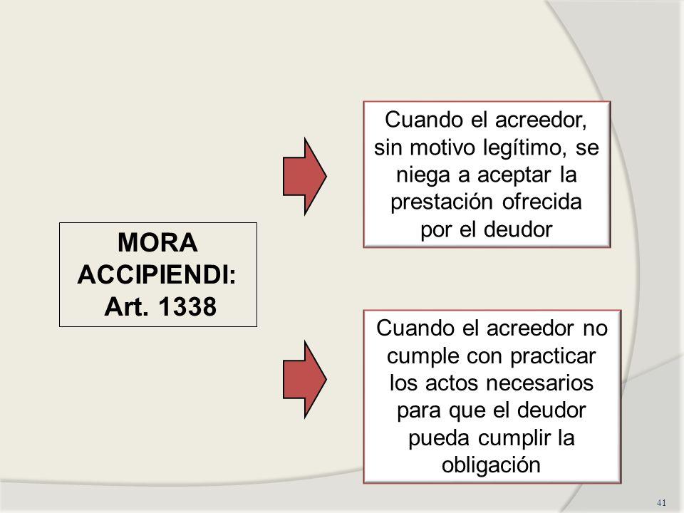 41 MORA ACCIPIENDI: Art. 1338 Cuando el acreedor, sin motivo legítimo, se niega a aceptar la prestación ofrecida por el deudor Cuando el acreedor no c