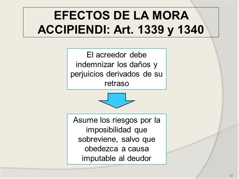 EFECTOS DE LA MORA ACCIPIENDI: Art. 1339 y 1340 42 El acreedor debe indemnizar los daños y perjuicios derivados de su retraso Asume los riesgos por la