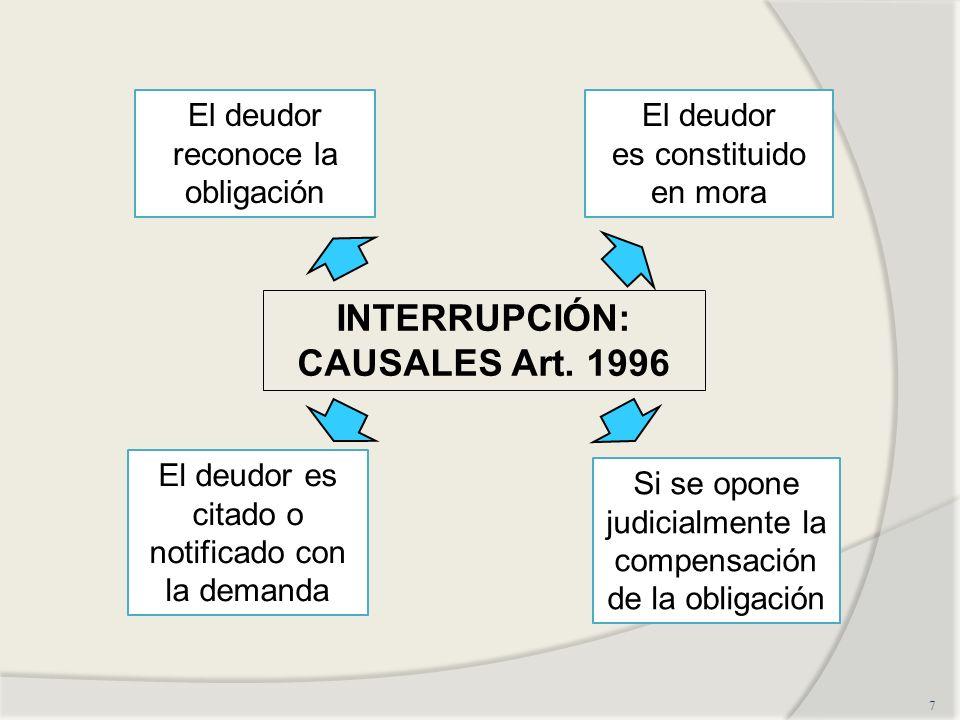 7 INTERRUPCIÓN: CAUSALES Art. 1996 El deudor reconoce la obligación El deudor es constituido en mora El deudor es citado o notificado con la demanda S
