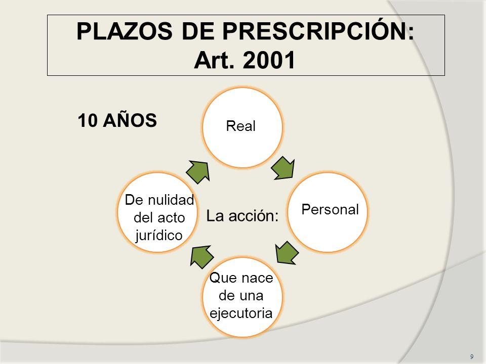 PLAZOS DE PRESCRIPCIÓN: Art. 2001 9 Real Que nace de una ejecutoria Personal De nulidad del acto jurídico La acción: 10 AÑOS