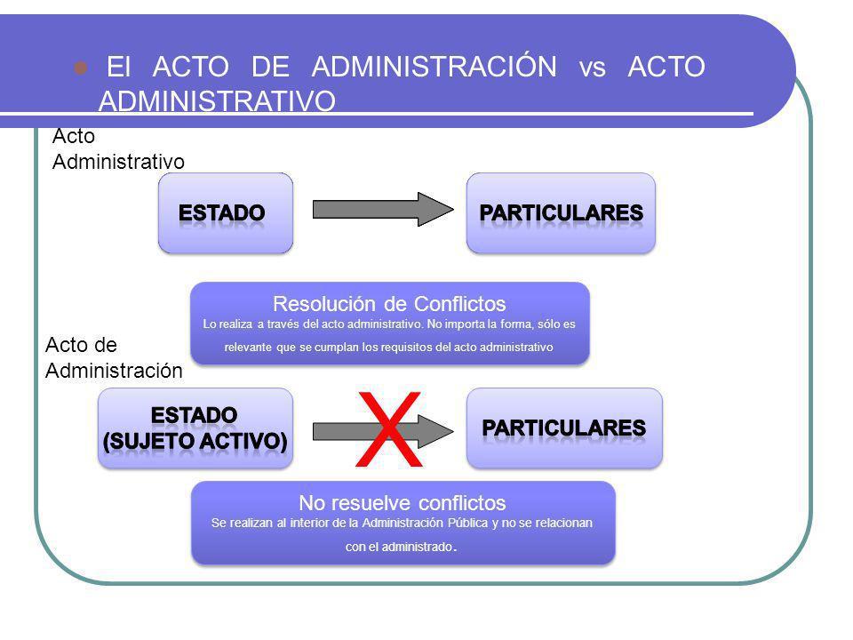 El ACTO DE ADMINISTRACIÓN vs ACTO ADMINISTRATIVO EstadoParticulares Acto Administrativo Acto de Administración No resuelve conflictos Se realizan al i