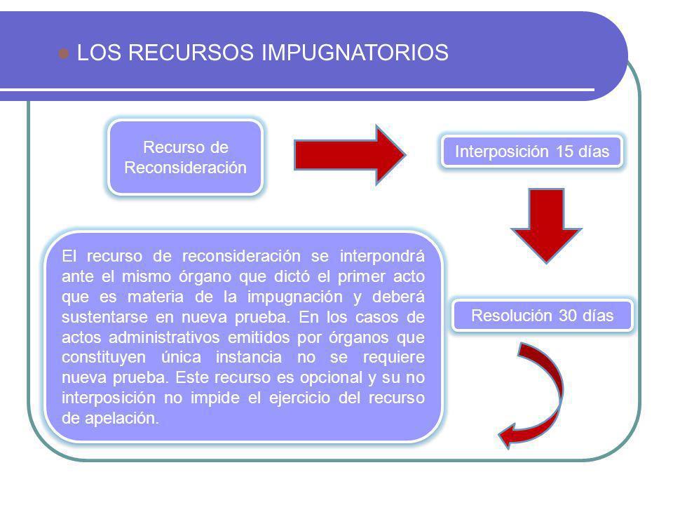 LOS RECURSOS IMPUGNATORIOS Recurso de Reconsideración El recurso de reconsideración se interpondrá ante el mismo órgano que dictó el primer acto que e