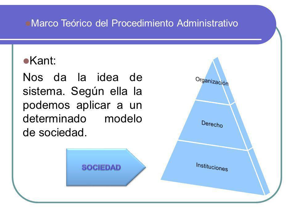 Kant: Nos da la idea de sistema. Según ella la podemos aplicar a un determinado modelo de sociedad. Marco Teórico del Procedimiento Administrativo