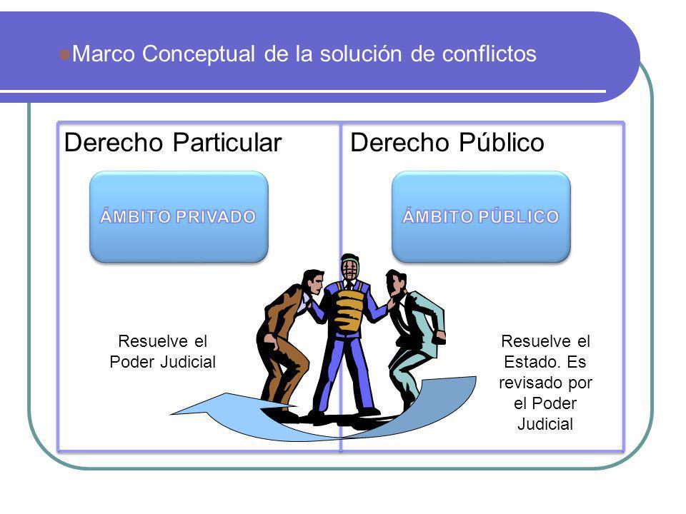 Marco Conceptual de la solución de conflictos Derecho PúblicoDerecho Particular Resuelve el Poder Judicial Resuelve el Estado. Es revisado por el Pode