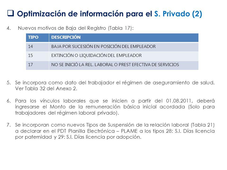 Optimización de información para el S. Privado (2) 4.Nuevos motivos de Baja del Registro (Tabla 17): 5.Se incorpora como dato del trabajador el régime