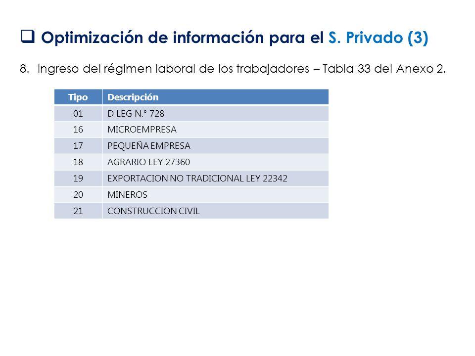 Optimización de información para el S. Privado (3) 8.Ingreso del régimen laboral de los trabajadores – Tabla 33 del Anexo 2. TipoDescripción 01D LEG N