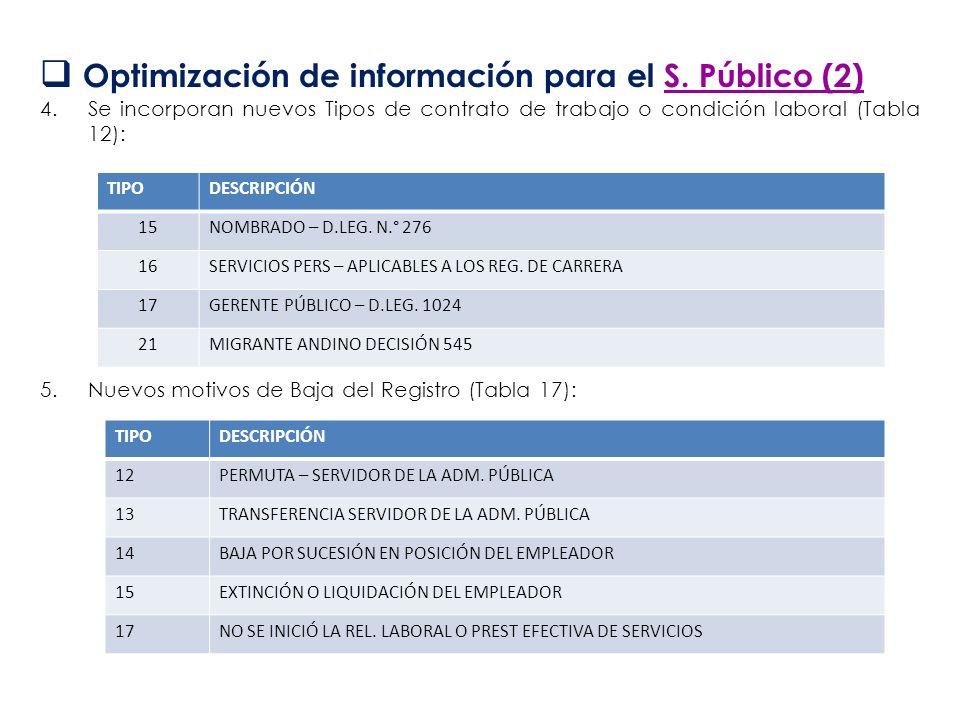 Optimización de información para el S. Público (2) 4.Se incorporan nuevos Tipos de contrato de trabajo o condición laboral (Tabla 12): 5.Nuevos motivo