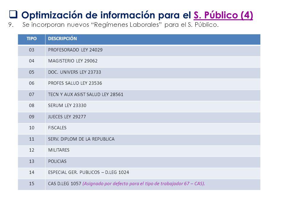 Optimización de información para el S. Público (4) 9.Se incorporan nuevos Regímenes Laborales para el S. Público. TIPODESCRIPCIÓN 03PROFESORADO LEY 24