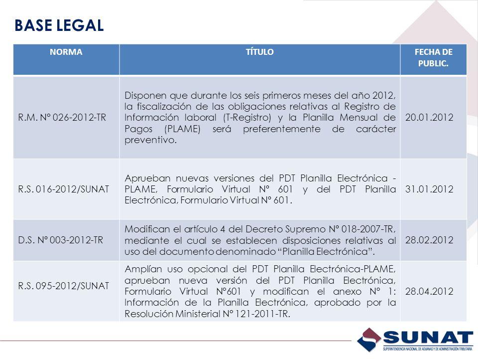 BASE LEGAL NORMATÍTULOFECHA DE PUBLIC. R.M. N° 026-2012-TR Disponen que durante los seis primeros meses del año 2012, la fiscalización de las obligaci