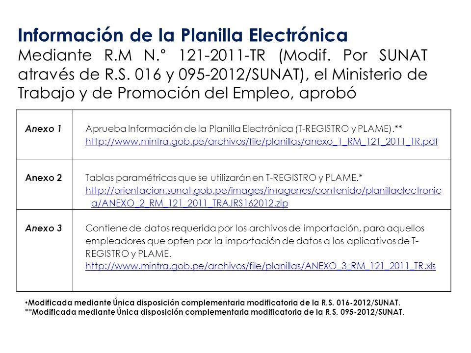 Anexo 1 Aprueba Información de la Planilla Electrónica (T-REGISTRO y PLAME).** http://www.mintra.gob.pe/archivos/file/planillas/anexo_1_RM_121_2011_TR