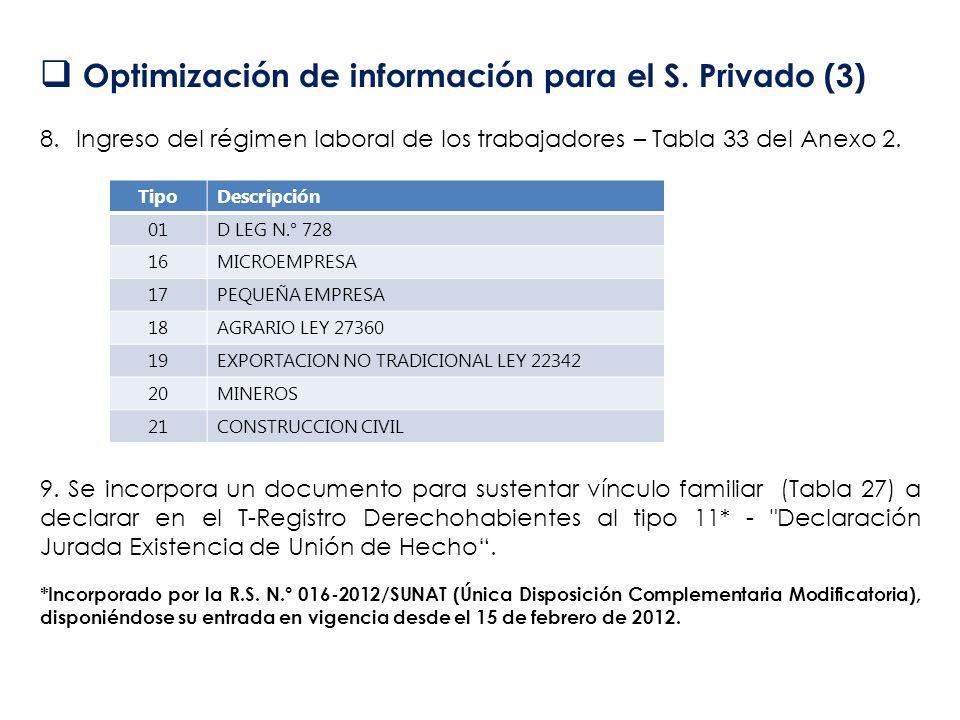 Optimización de información para el S. Privado (3) 8.Ingreso del régimen laboral de los trabajadores – Tabla 33 del Anexo 2. 9. Se incorpora un docume