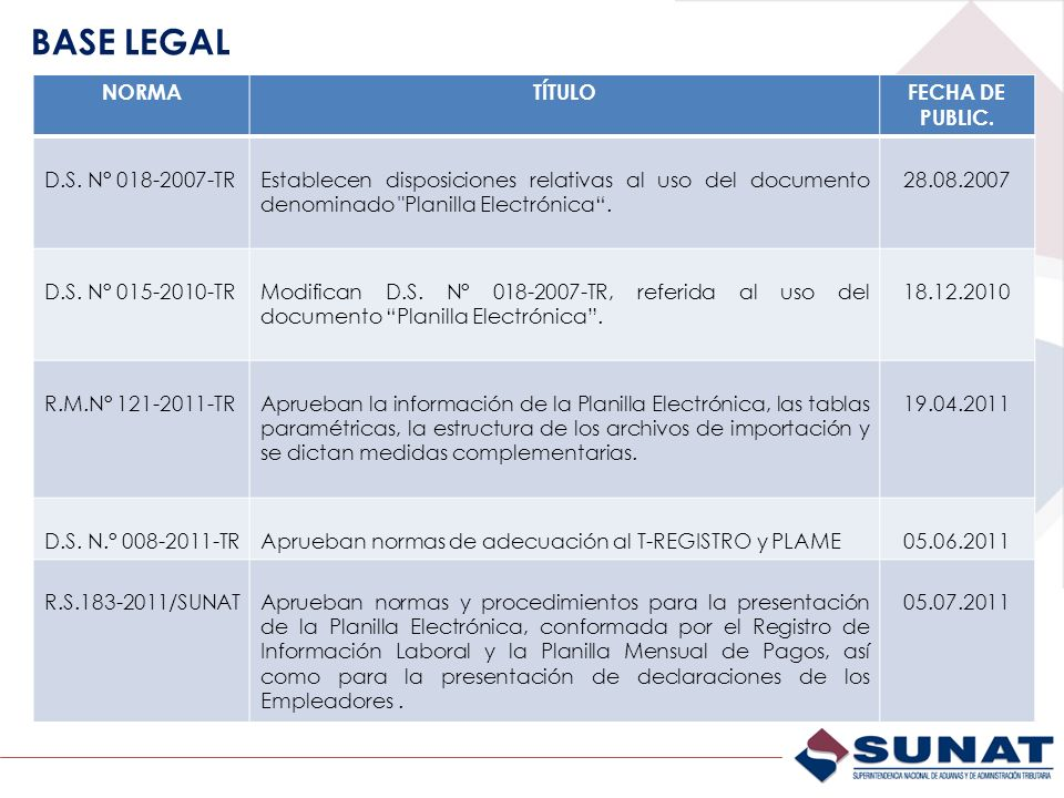 BASE LEGAL NORMATÍTULOFECHA DE PUBLIC. D.S. N° 018-2007-TREstablecen disposiciones relativas al uso del documento denominado
