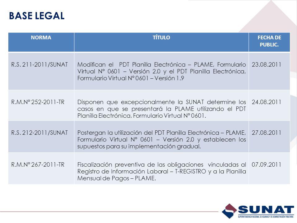 BASE LEGAL NORMATÍTULOFECHA DE PUBLIC. R.S. 211-2011/SUNATModifican el PDT Planilla Electrónica – PLAME, Formulario Virtual N° 0601 – Versión 2.0 y el