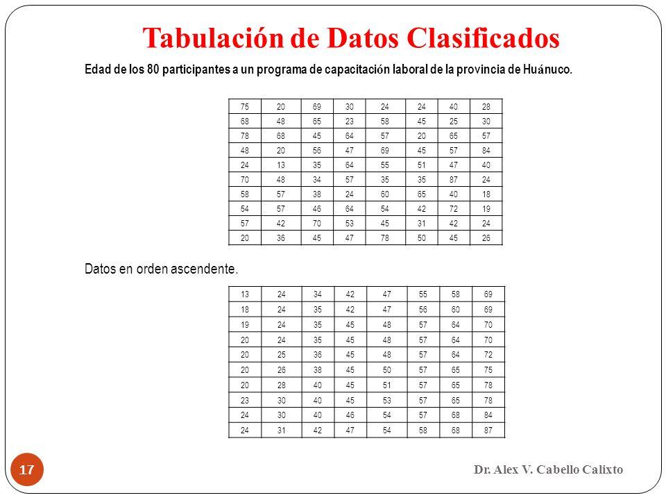 Dr. Alex V. Cabello Calixto 17 Tabulación de Datos Clasificados 7520693024 4028 6848652358452530 7868456457206557 4820564769455784 2413356455514740 70