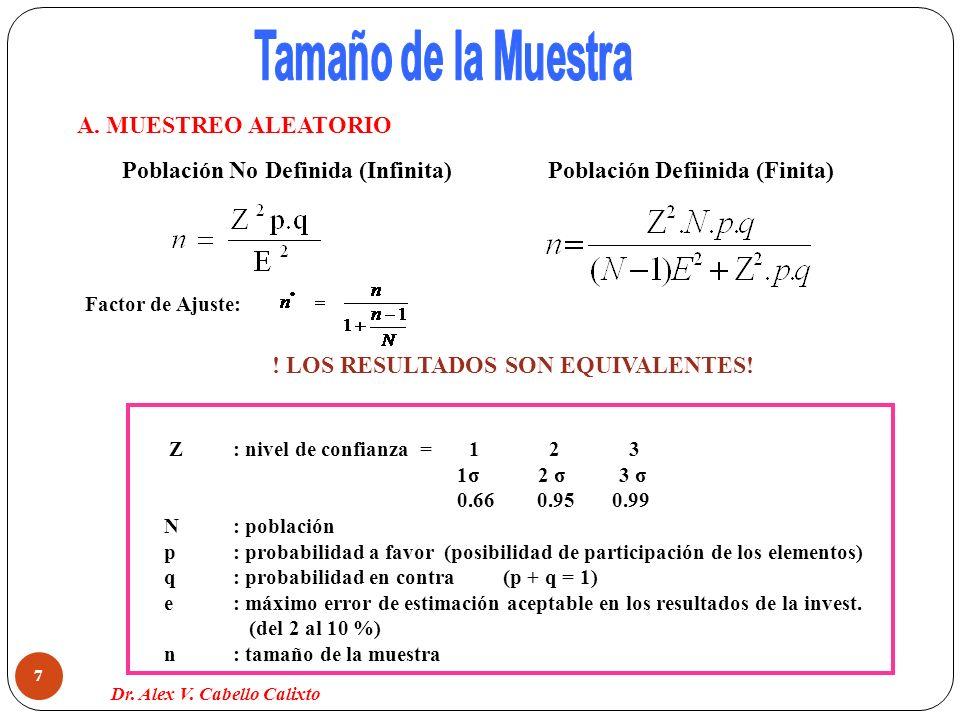 7 A. MUESTREO ALEATORIO Población No Definida (Infinita) Población Defiinida (Finita) Z: nivel de confianza = 1 2 3 1σ 2 σ 3 σ 0.66 0.95 0.99 N: pobla